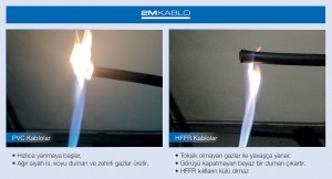 PVC-HFFR Kablo Görseli
