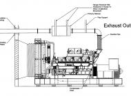 Jeneratör seti oda yerleşimi tavsiyeleri ve temel olarak yapılan hatalar